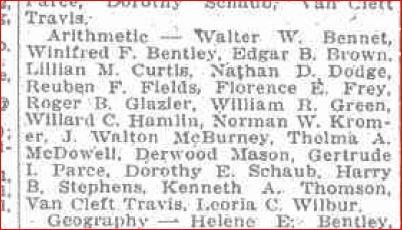 Leoria passes regents 1918 a