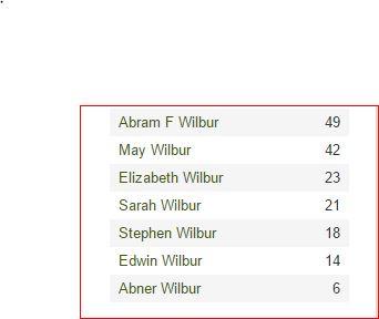 Wilbur 1860 Census