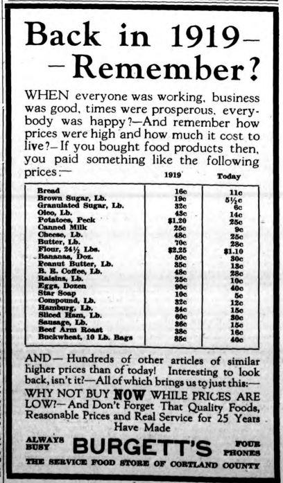 1933 Prices